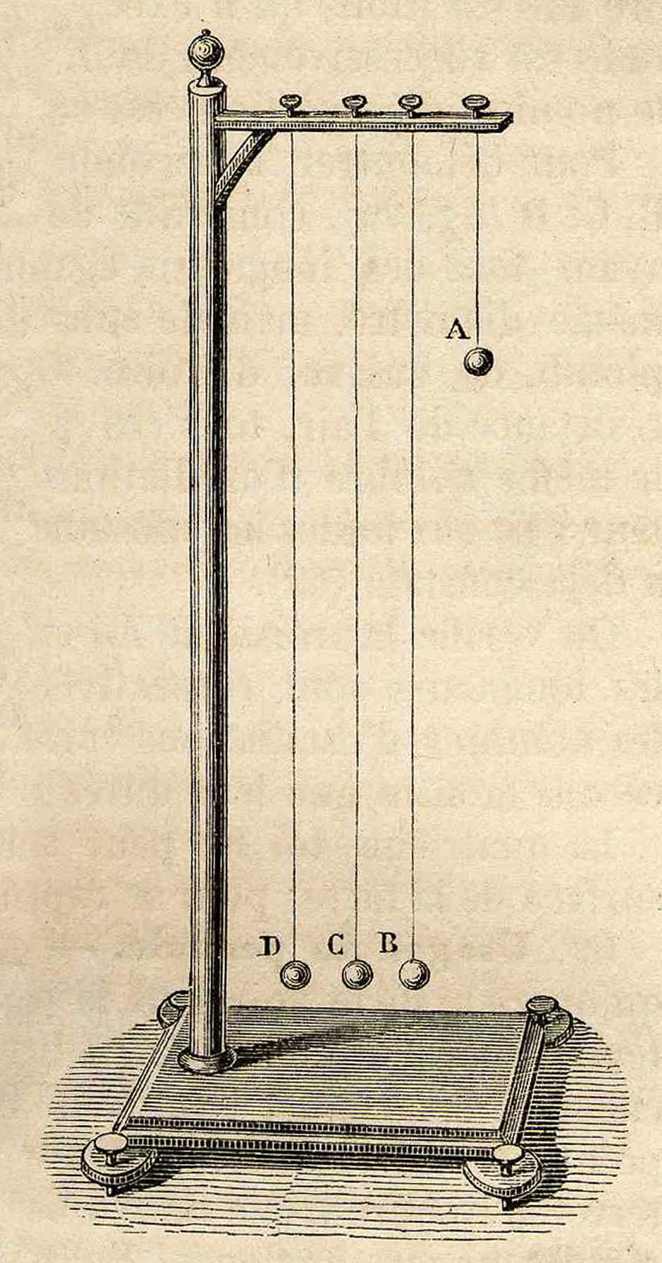 Il Pendolo Di Galileo Galilei Lessons Tes Teach