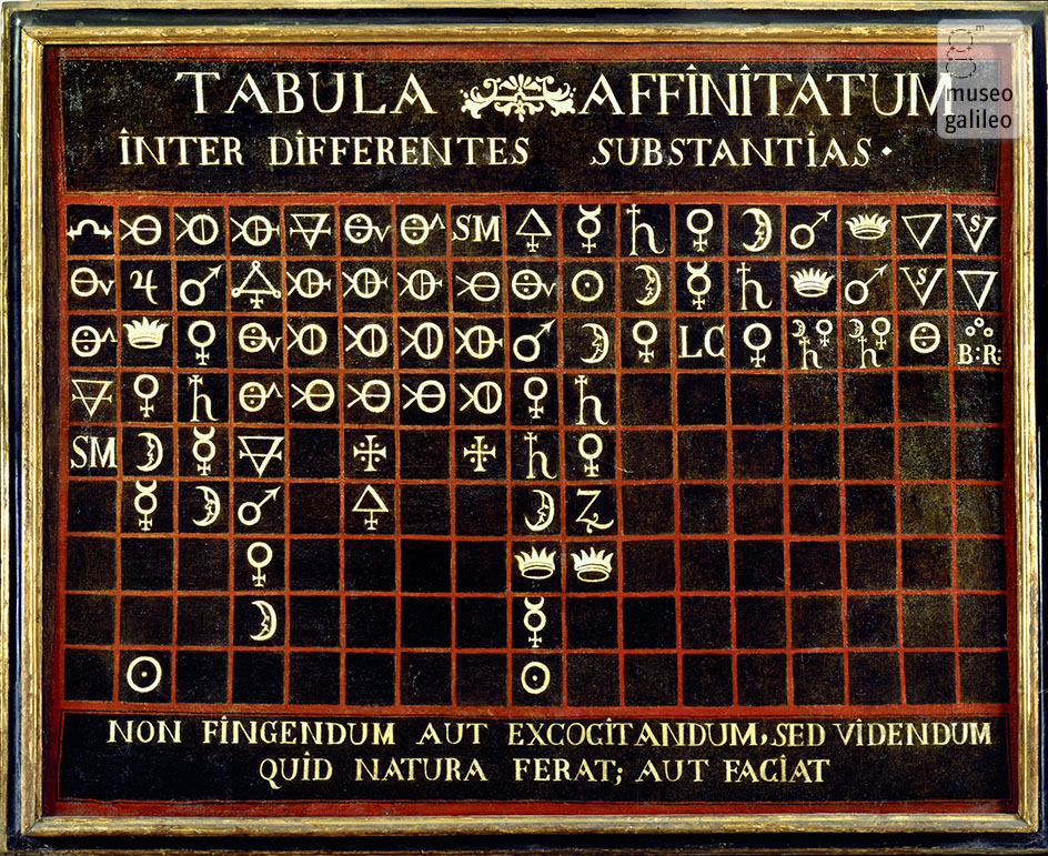 Tabula affinitatum (Inv. 1899)